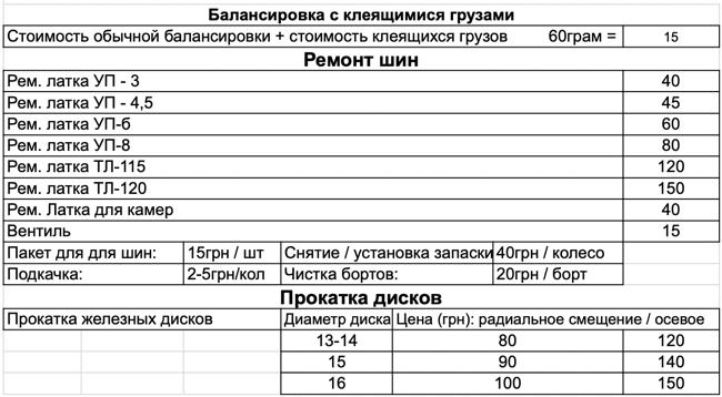 цена ремонт шин Бровары